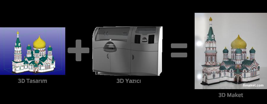 3d yazici baski makinasi projet 660