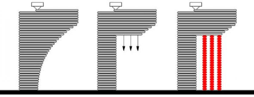 FDM Destek Yapısı
